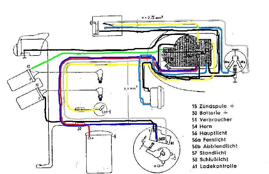 175 SV Schaltplan Farbe | Thaler Oldtimerfreunde, A-8051 Thal bei Graz